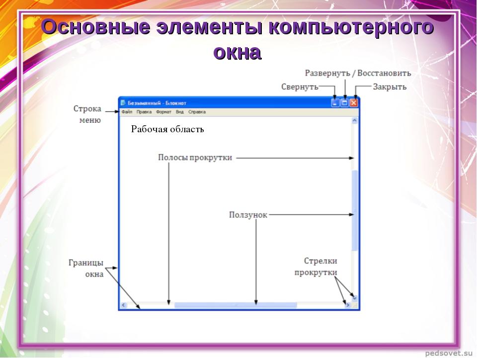 Основные элементы компьютерного окна Рабочая область