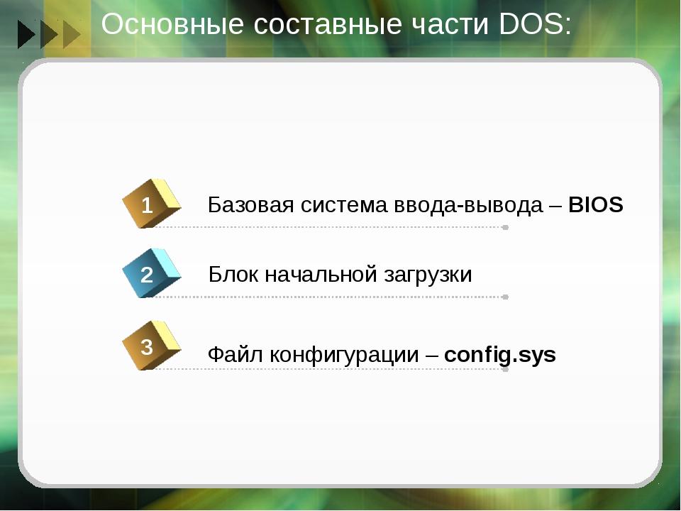 Основные составные части DOS:
