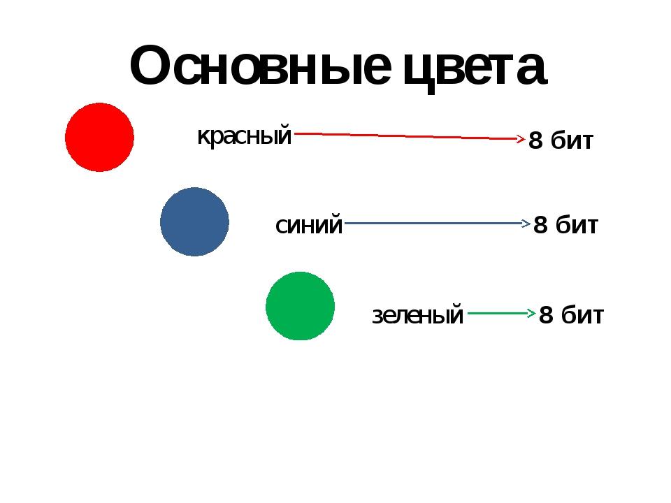 Счетчики основных цветов