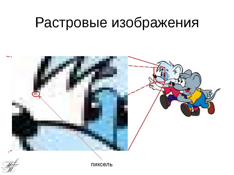 Чем больше пикселей, тем четче и лучше изображение Пиксель – наименьший элеме...