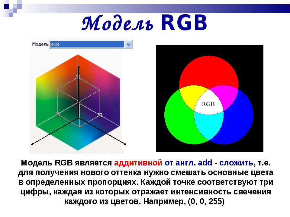 Модель RGB Модель RGB является аддитивной от англ. add - сложить, т.е. для по...