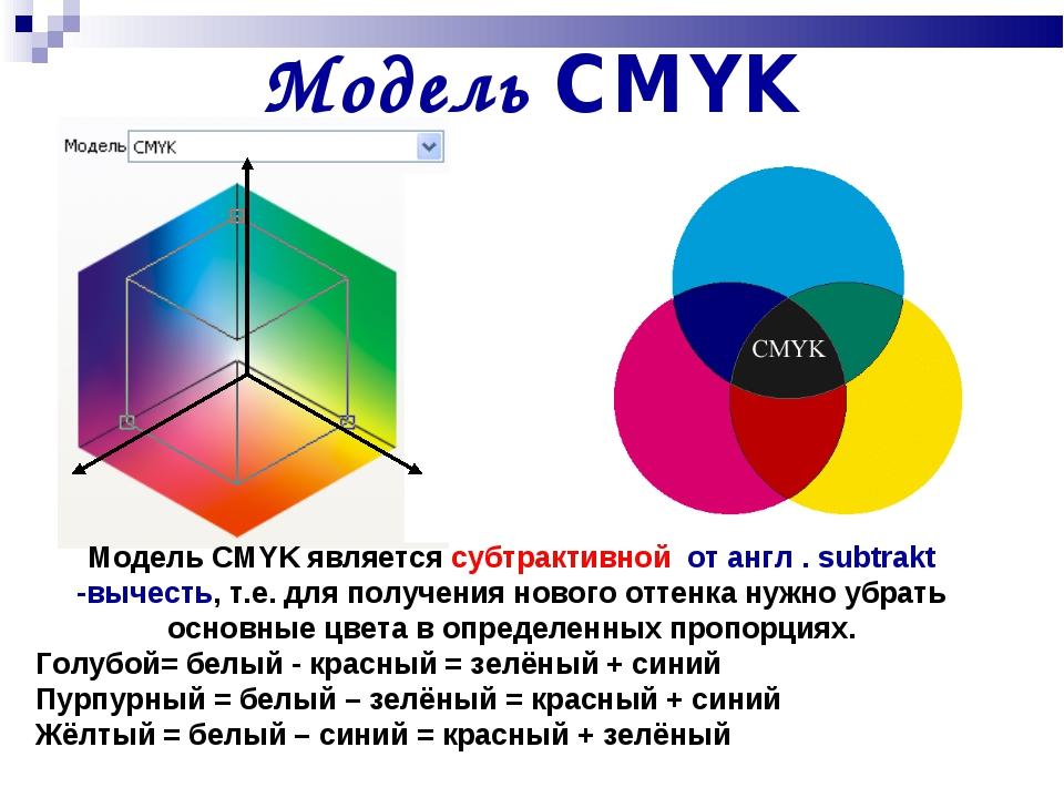 Модель CMYK Модель CMYK является субтрактивной от англ . subtrakt -вычесть, т...