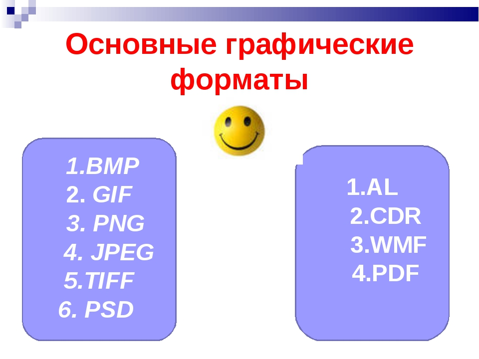 Основные графические форматы 1.BMP 2. GIF 3. PNG 4. JPEG 5.TIFF 6. PSD 1.AL 2...