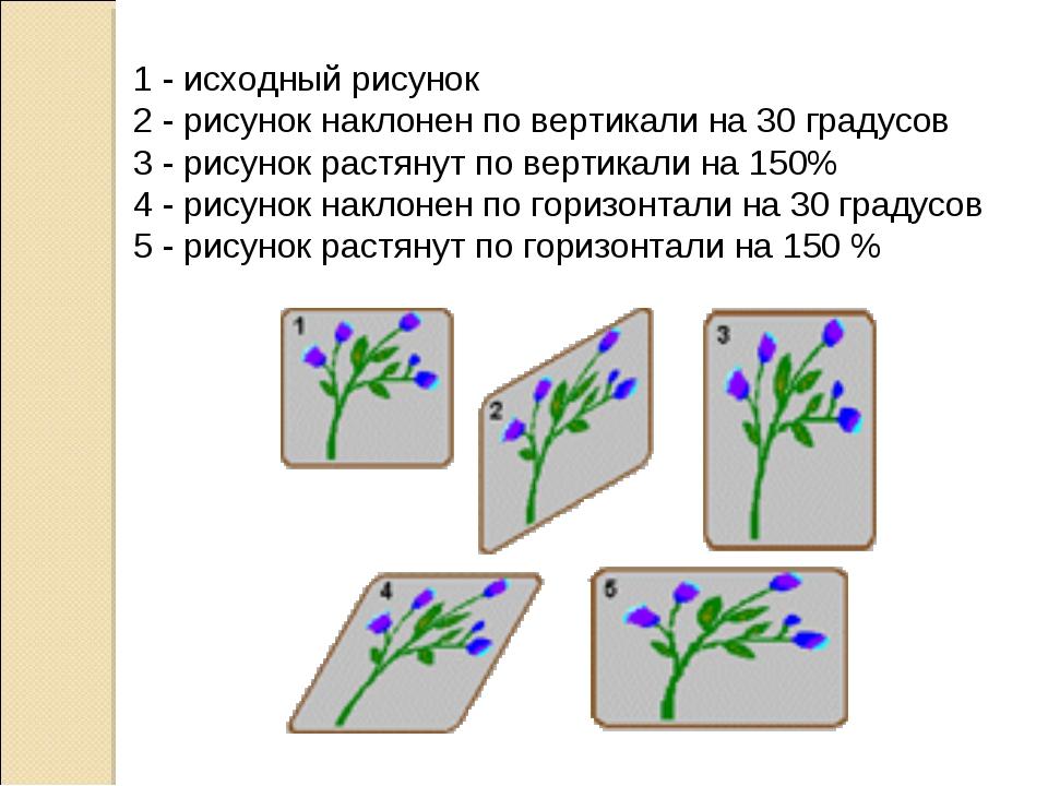 1 - исходный рисунок 2 - рисунок наклонен по вертикали на 30 градусов 3 - рис...