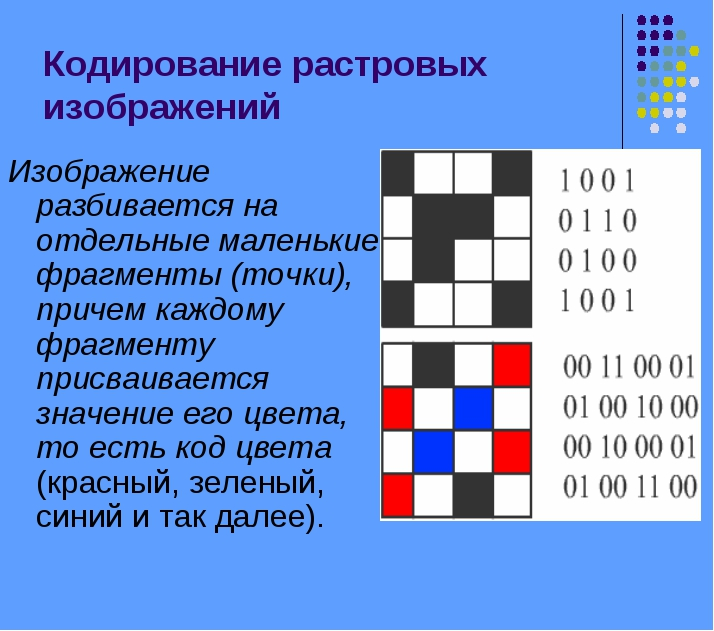 Кодирование растровых изображений Изображение разбивается на отдельные малень...