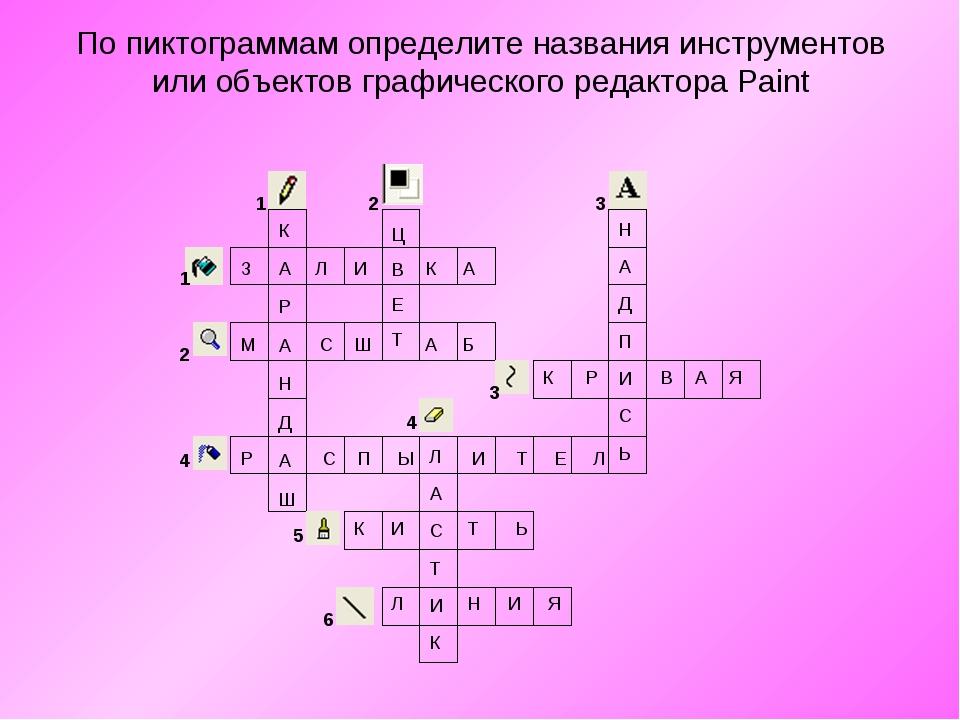 По пиктограммам определите названия инструментов или объектов графического ре...