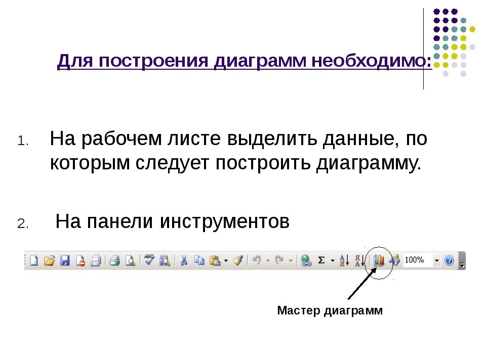 Для построения диаграмм необходимо: На рабочем листе выделить данные, по кото...