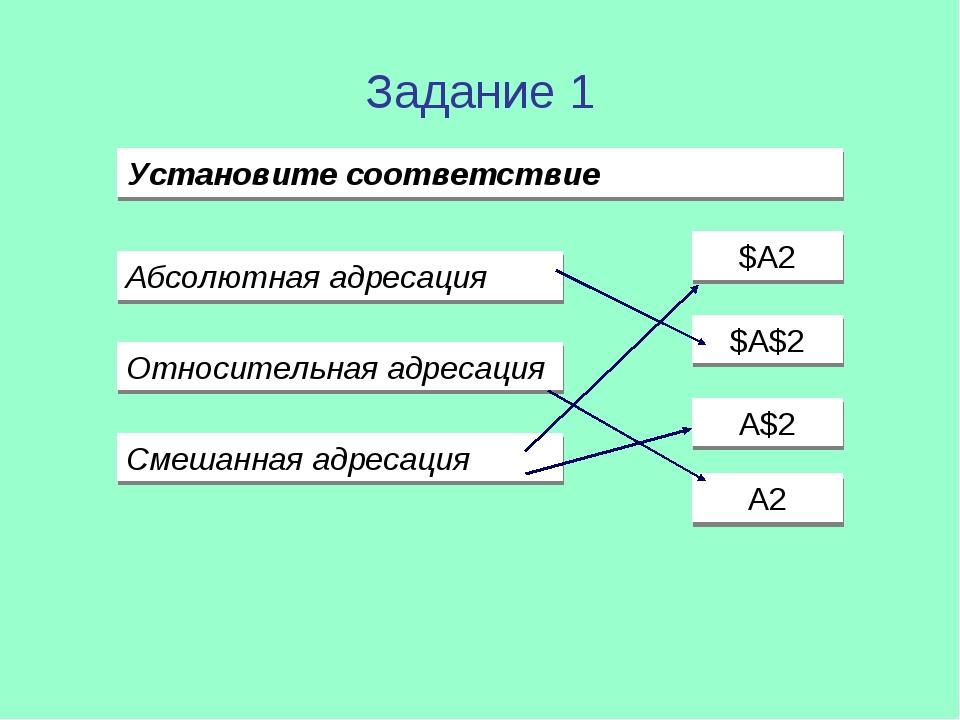 Задание 1 Установите соответствие Абсолютная адресация Относительная адресаци...