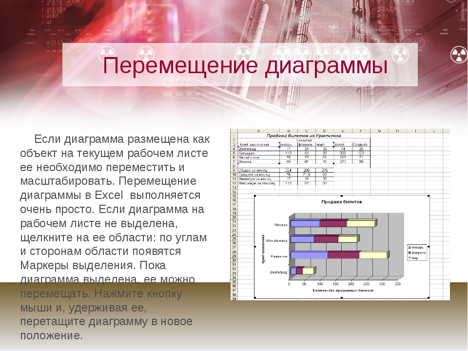 Перемещение диаграммы Если диаграмма размещена как объект на текущем рабочем...