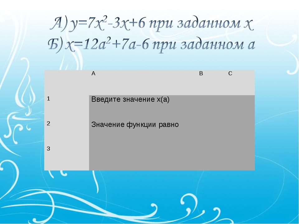 ABC 1Введите значение x(a) 2Значение функции равно 3