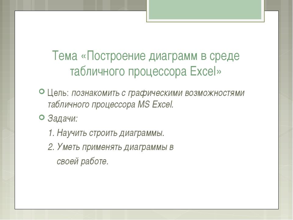 Тема «Построение диаграмм в среде табличного процессора Excel» Цель: познаком...