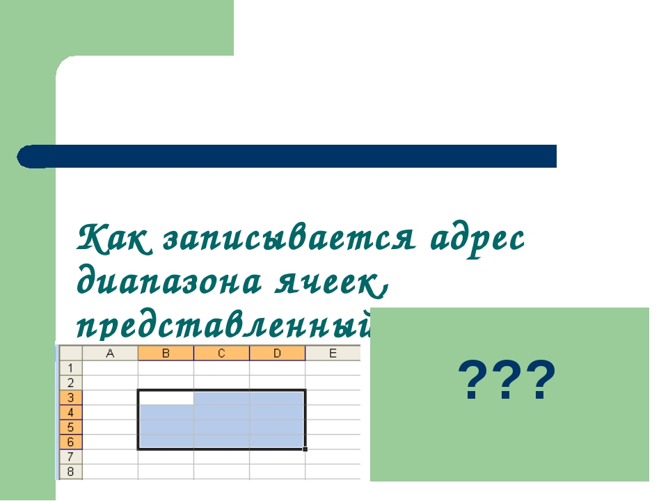 Как записывается адрес диапазона ячеек, представленный на рисунке? В3:D6