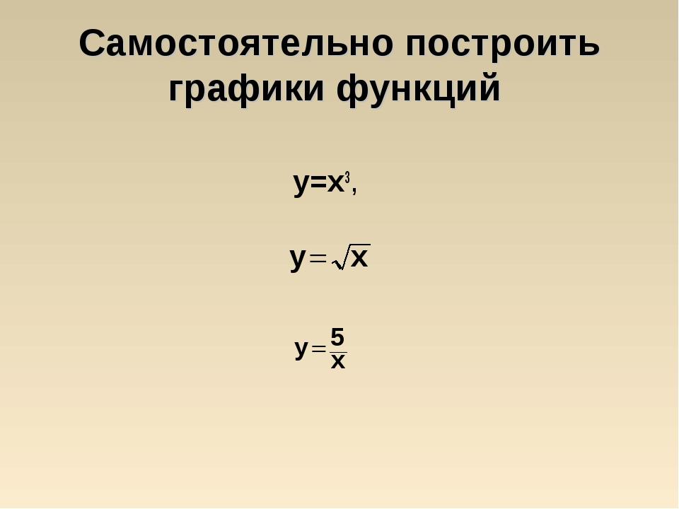 Самостоятельно построить графики функций y=x3,