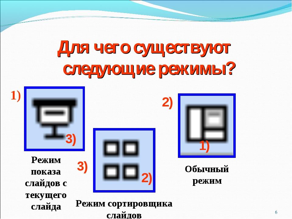 * Для чего существуют следующие режимы? 1) 2) 3) 1) 2) 3) Обычный режим Режим...