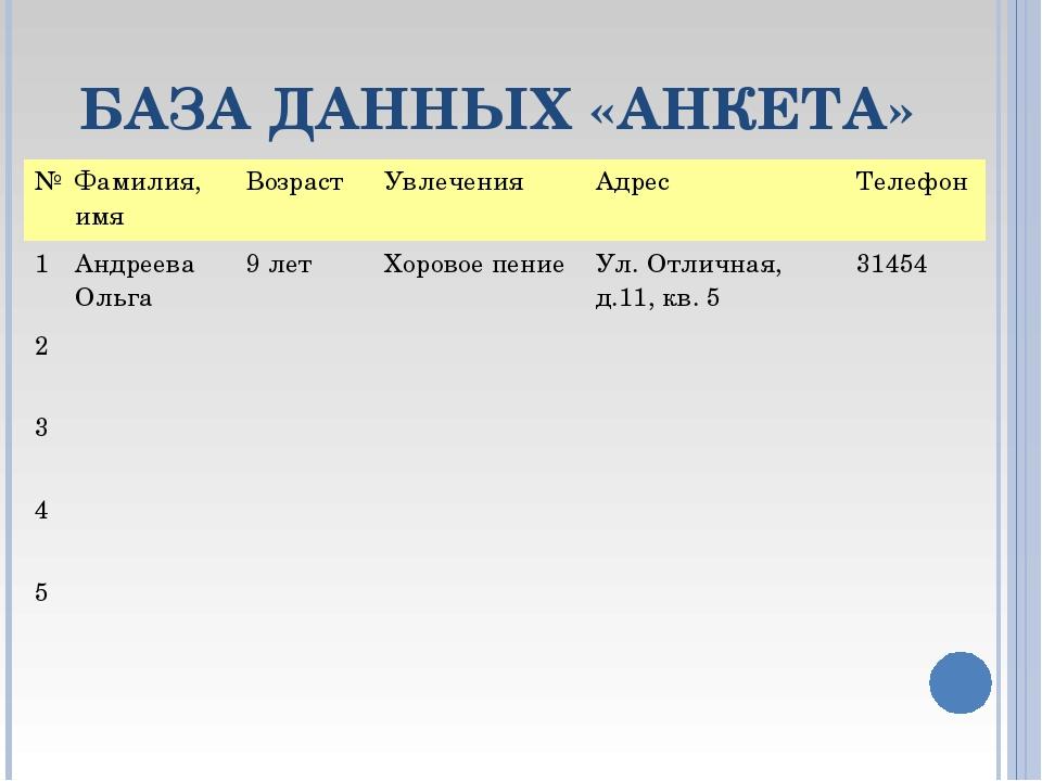БАЗА ДАННЫХ «АНКЕТА» №Фамилия, имяВозрастУвлеченияАдресТелефон 1Андреев...