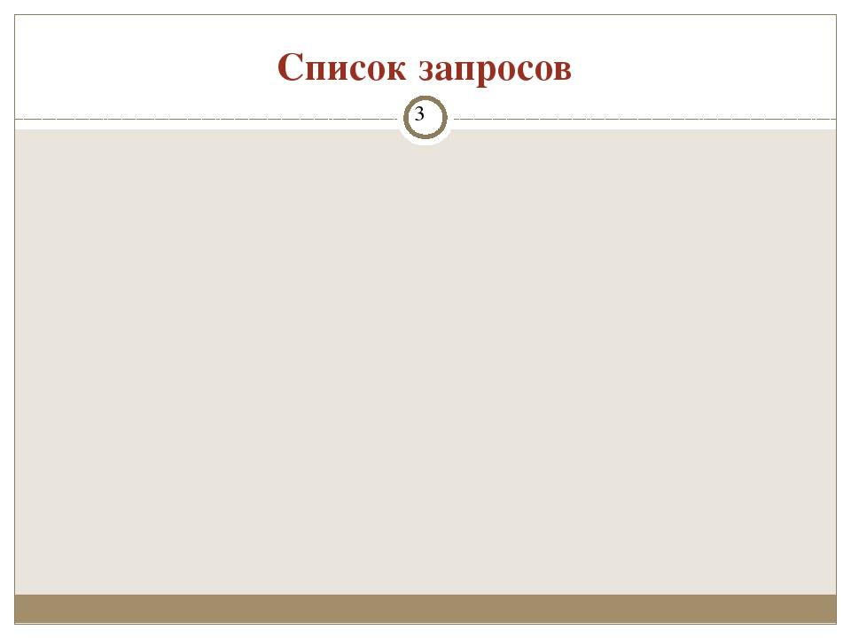Список запросов Проектирование базы данных
