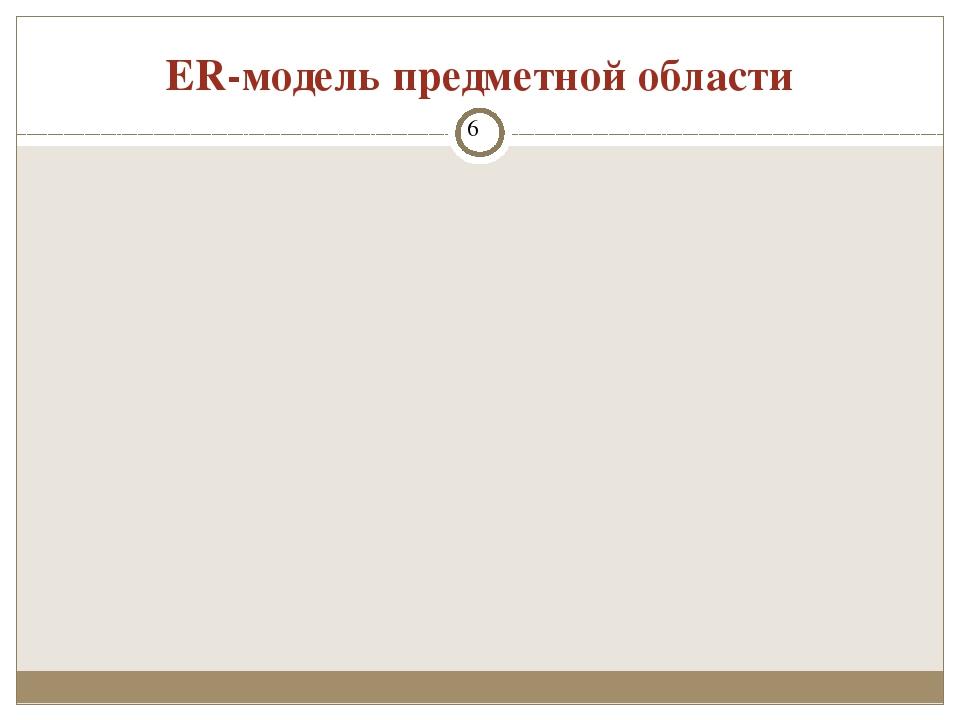 ER-модель предметной области Проектирование базы данных