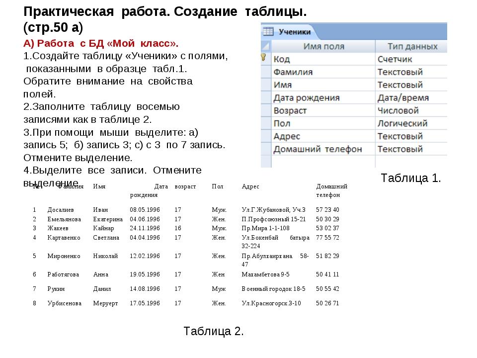 Практическая работа. Создание таблицы. (стр.50 а) А) Работа с БД «Мой класс»....