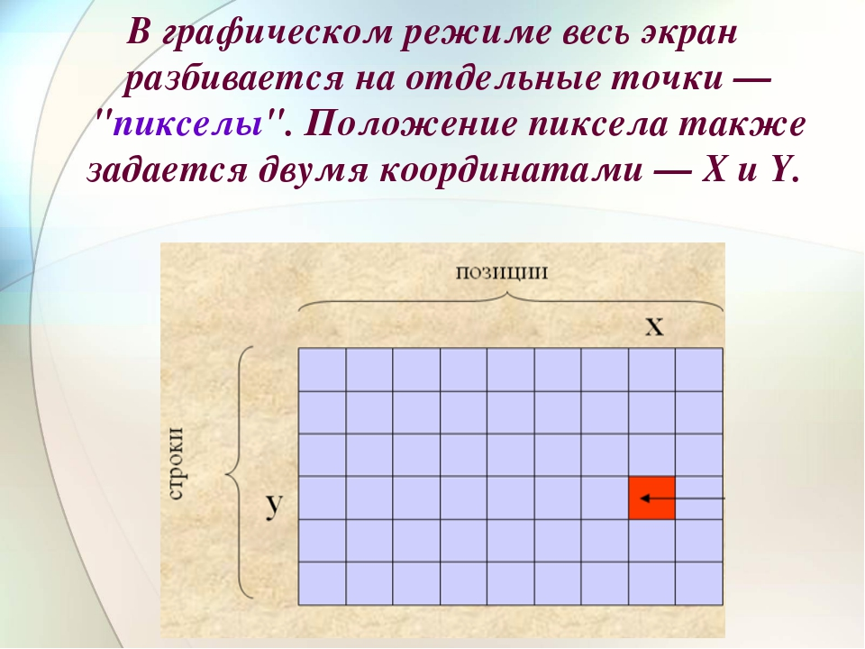 """В графическом режиме весь экран разбивается на отдельные точки — """"пикселы"""". П..."""