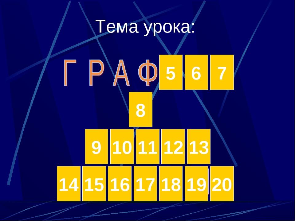 Тема урока: 5 6 7 8 10 9 11 12 13 15 14 16 17 18 19 20