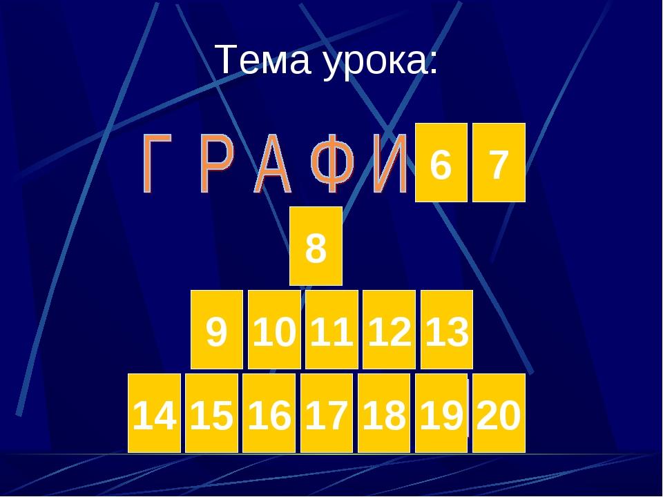 Тема урока: 6 7 8 10 9 11 12 13 15 14 16 17 18 19 20