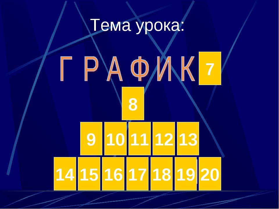 Тема урока: 7 8 10 9 11 12 13 15 14 16 17 18 19 20