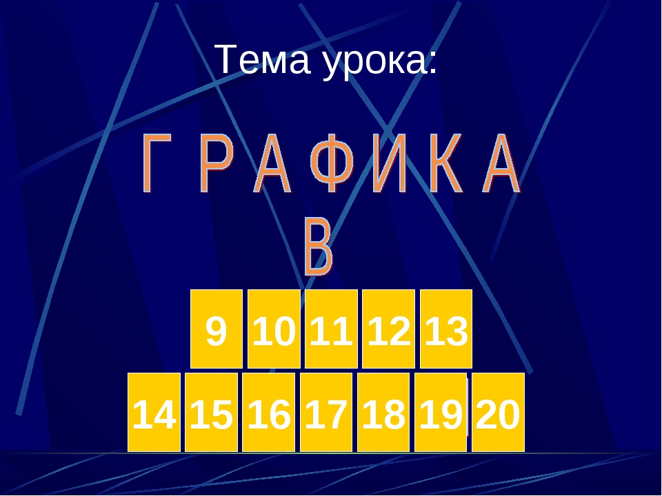 Тема урока: 10 9 11 12 13 15 14 16 17 18 19 20