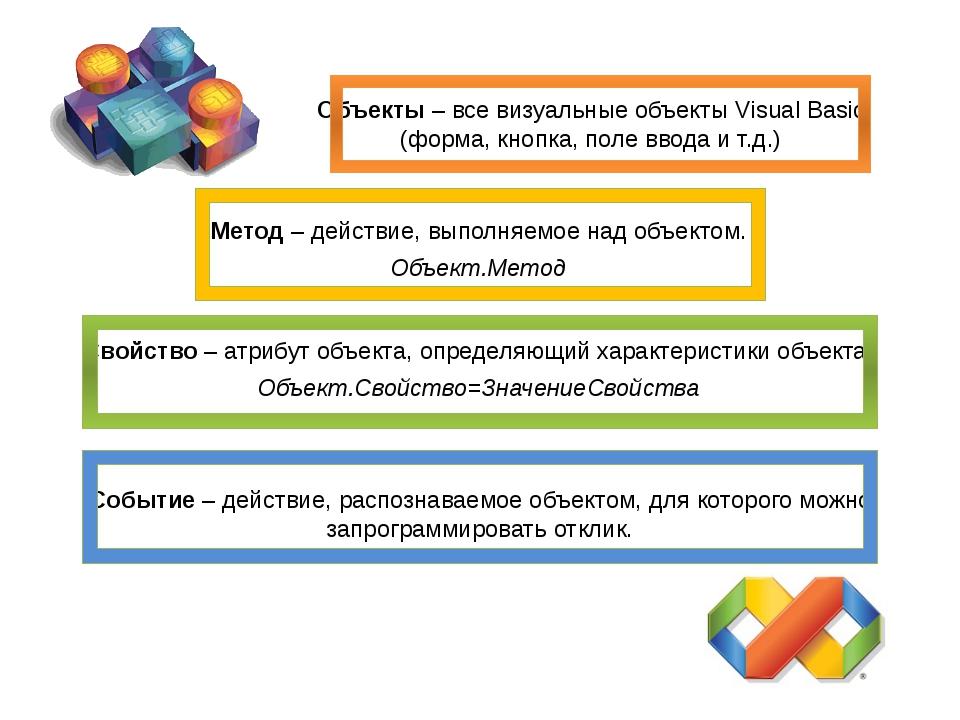 Объекты – все визуальные объекты Visual Basic (форма, кнопка, поле ввода и т....