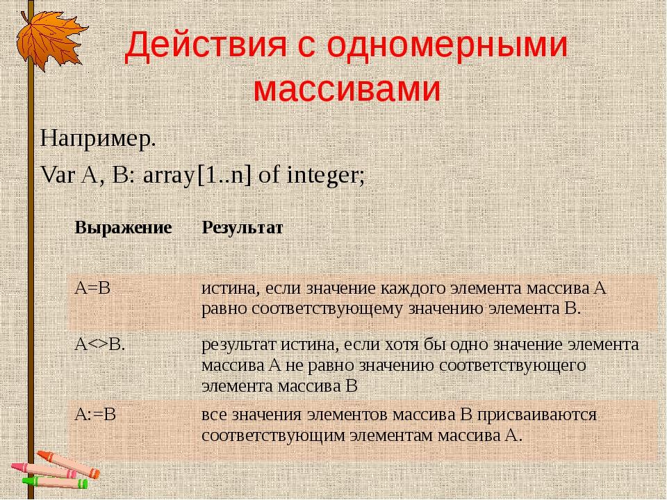 Действия с одномерными массивами Например. Var A, B: array[1..n] of integer;...