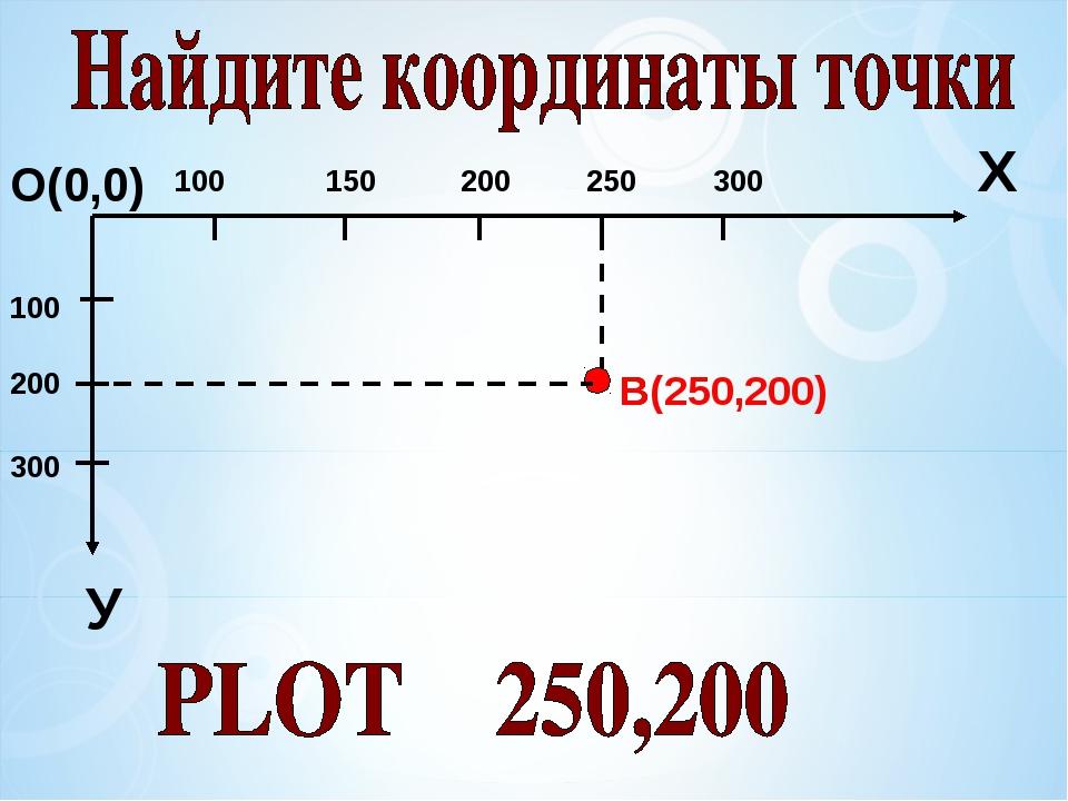 О(0,0) Х У 100 200 300 100 150 200 250 300 В В(250,200)