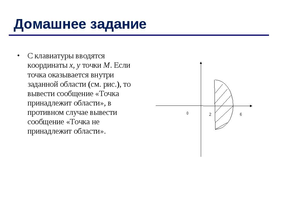 Домашнее задание С клавиатуры вводятся координаты х, y точки M. Если точка ок...