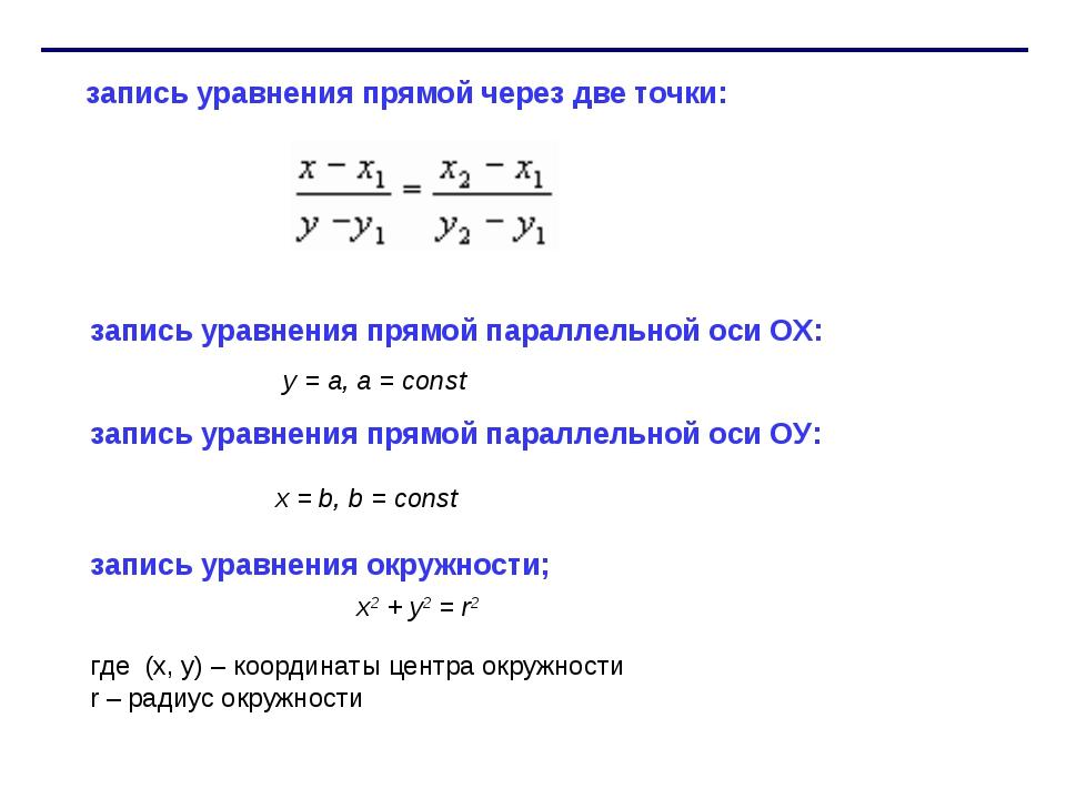 запись уравнения прямой через две точки: запись уравнения прямой параллельно...