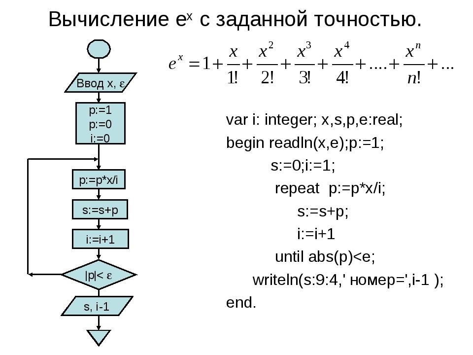 Вычисление ех с заданной точностью. var i: integer; x,s,p,e:real; begin readl...