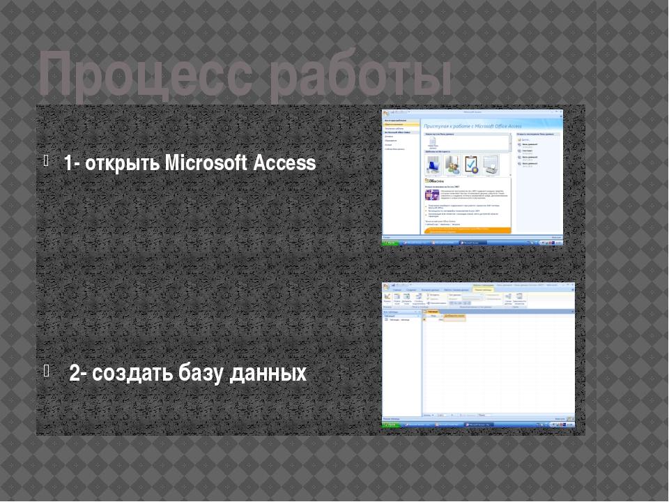 Процесс работы 1- открыть Microsoft Access 2- создать базу данных