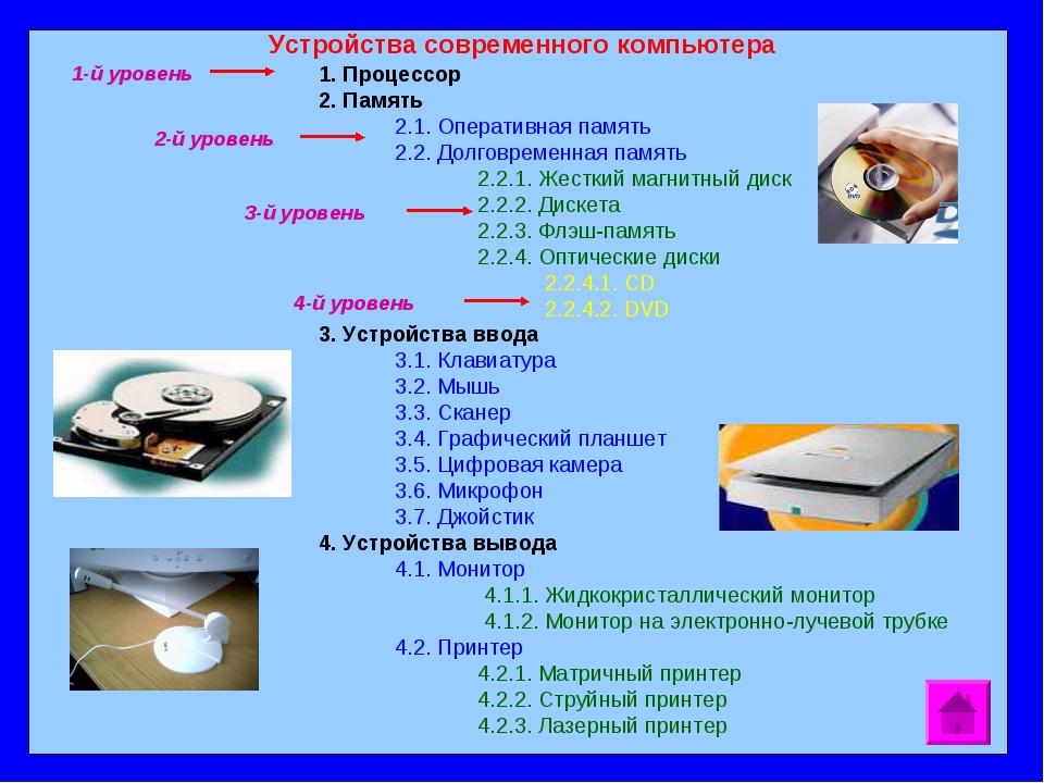 Устройства современного компьютера 1. Процессор 2. Память 2.1. Оперативная па...