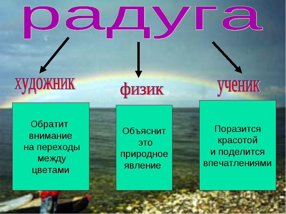 Обратит внимание на переходы между цветами Объяснит это природное явление Пор...