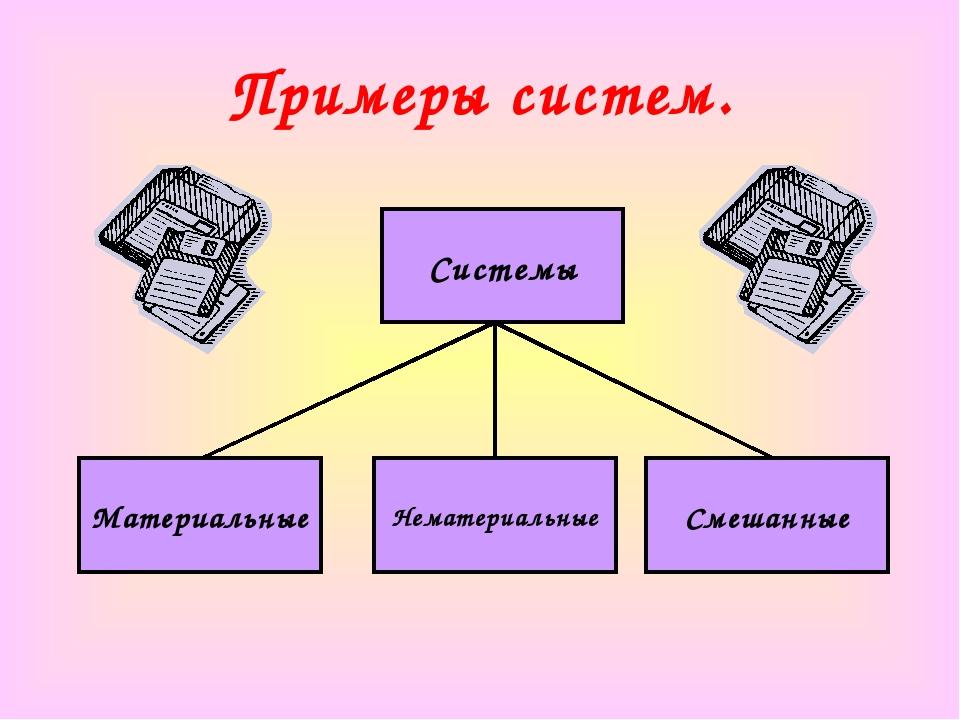 Примеры систем. Системы Материальные Нематериальные Смешанные