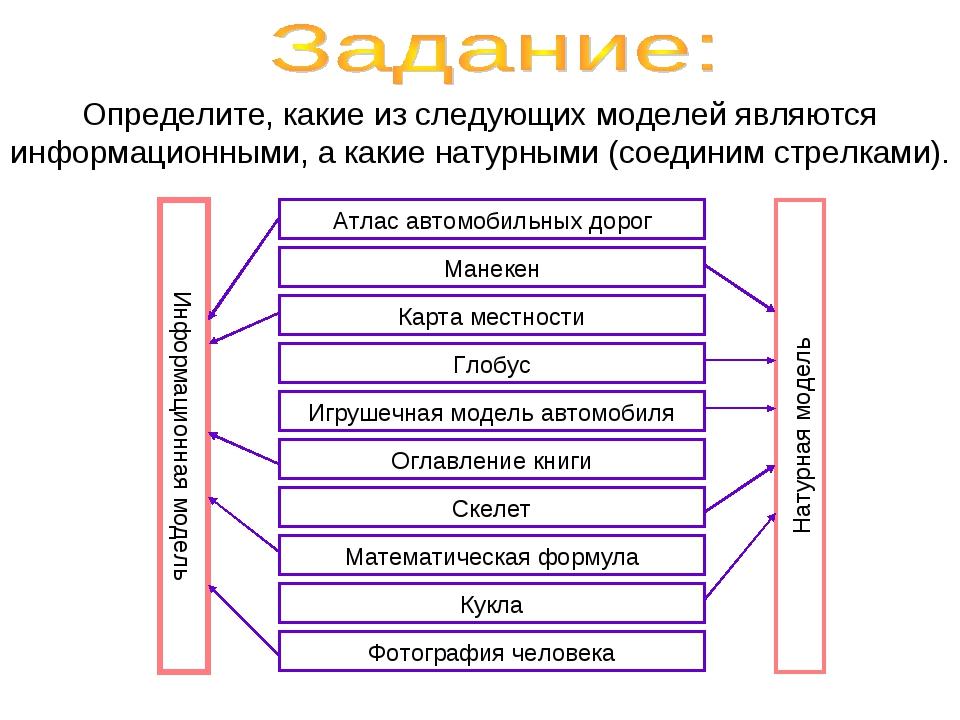 Определите, какие из следующих моделей являются информационными, а какие нату...