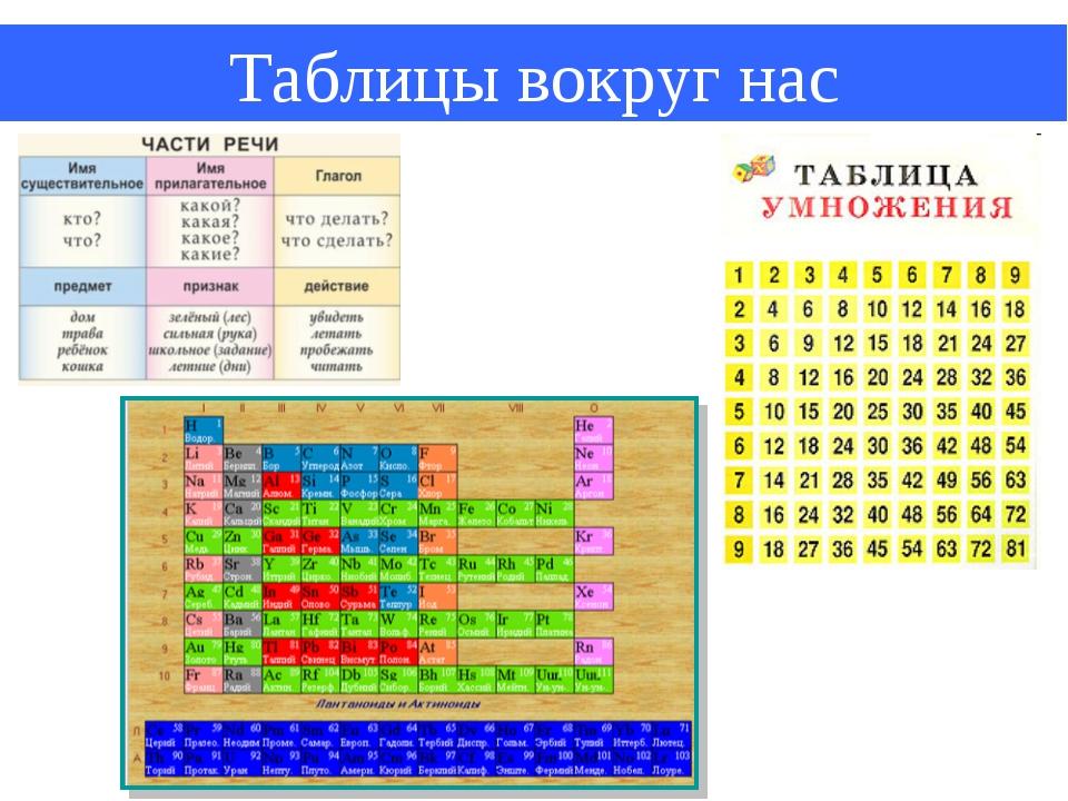 Таблицы вокруг нас