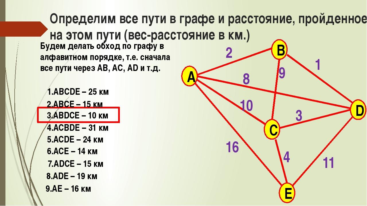 Определим все пути в графе и расстояние, пройденное на этом пути (вес-расстоя...