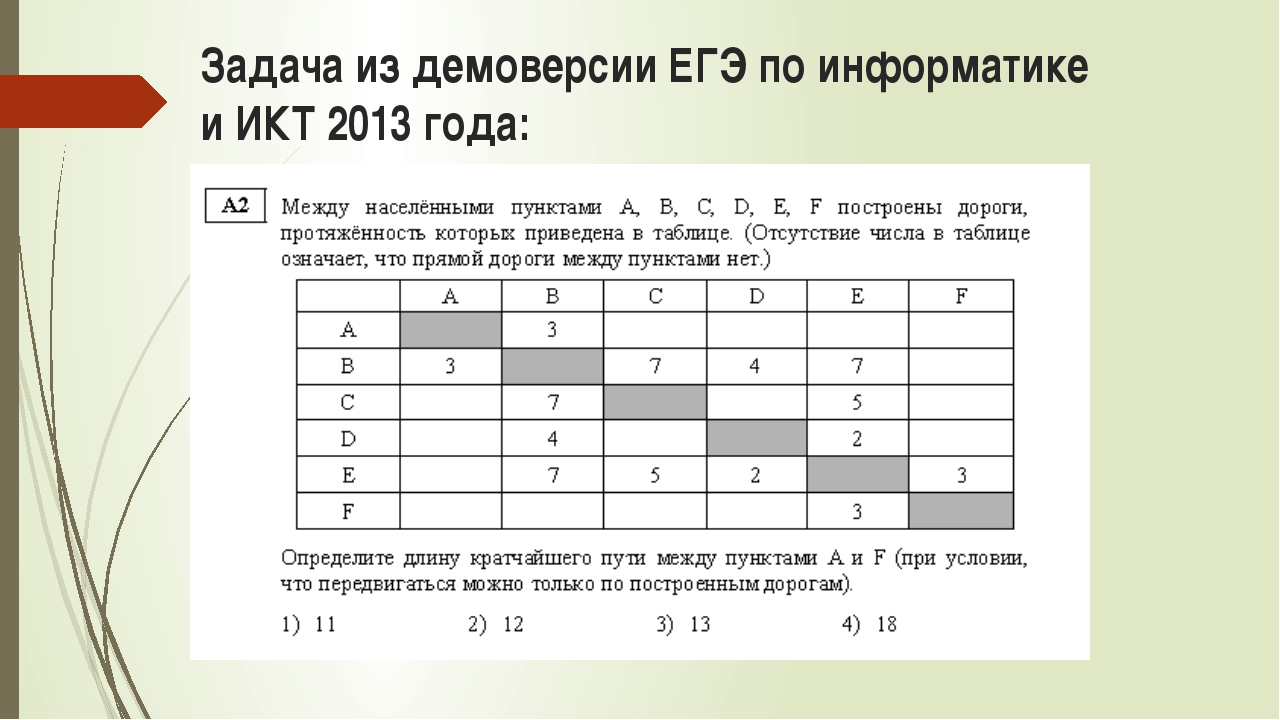 Задача из демоверсии ЕГЭ по информатике и ИКТ 2013 года: