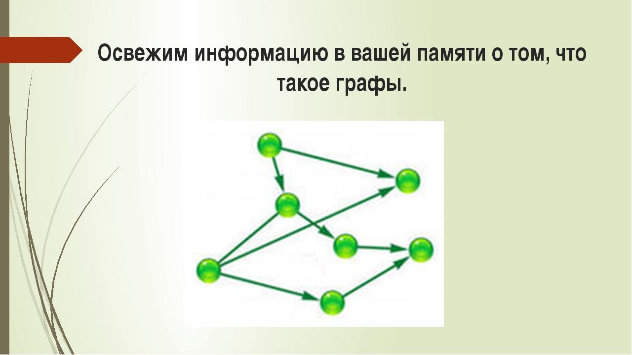 Освежим информацию в вашей памяти о том, что такое графы.
