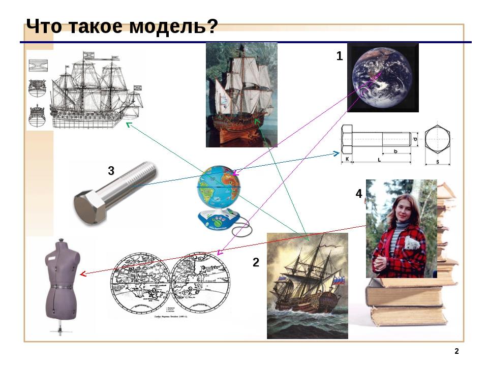 * Что такое модель? 1 2 3 4