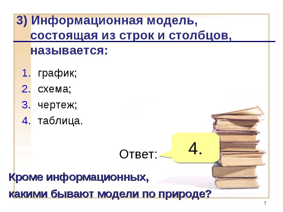 3) Информационная модель, состоящая из строк и столбцов, называется: график;...