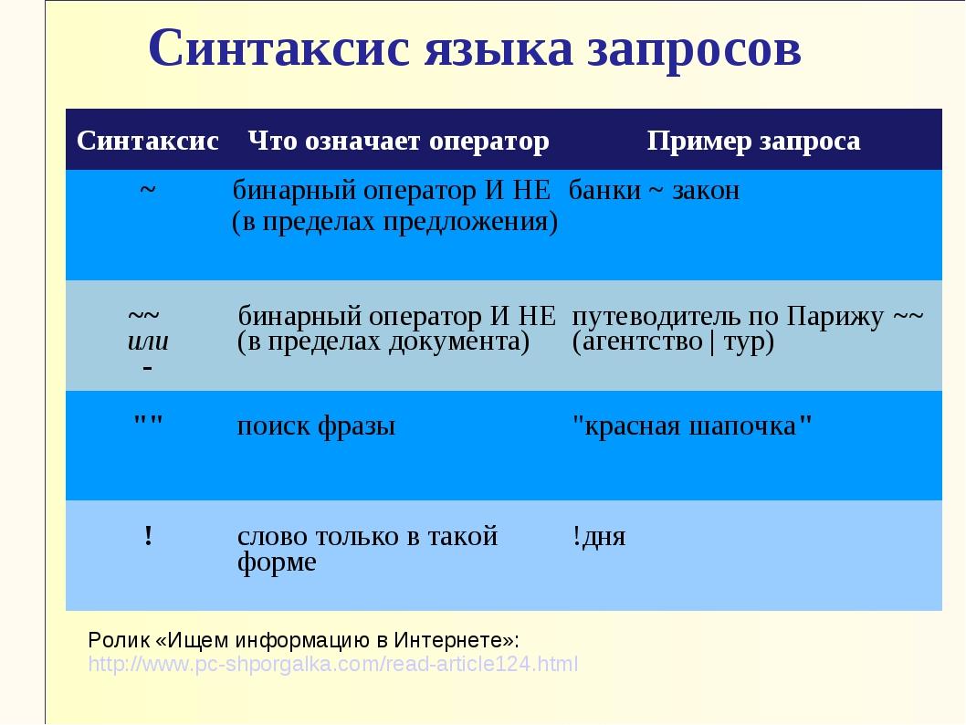 Синтаксис языка запросов Ролик «Ищем информацию в Интернете»: http://www.pc-s...