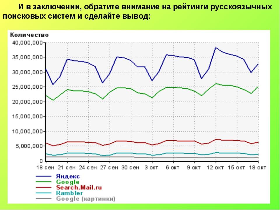 И в заключении, обратите внимание на рейтинги русскоязычных поисковых систем...