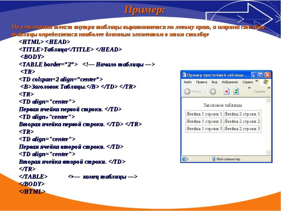 Пример: По умолчанию текст внутри таблицы выравнивается по левому краю, а шир...