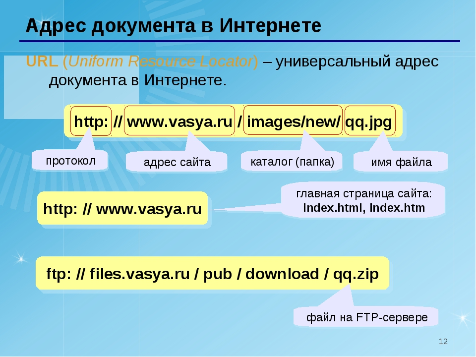 * Адрес документа в Интернете URL (Uniform Resource Locator) – универсальный