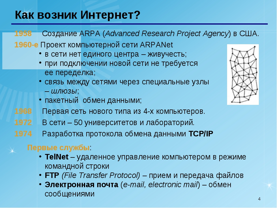 * Как возник Интернет? 1958		Создание ARPA (Advanced Research Project Agency)