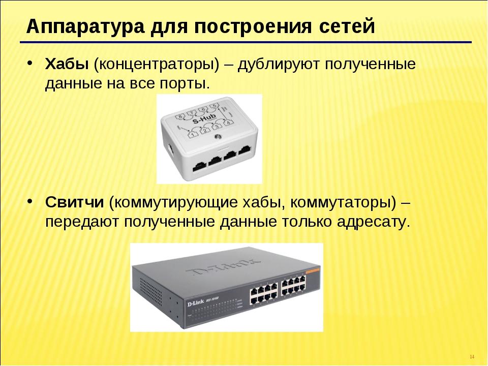 * Аппаратура для построения сетей Хабы (концентраторы) – дублируют полученные...